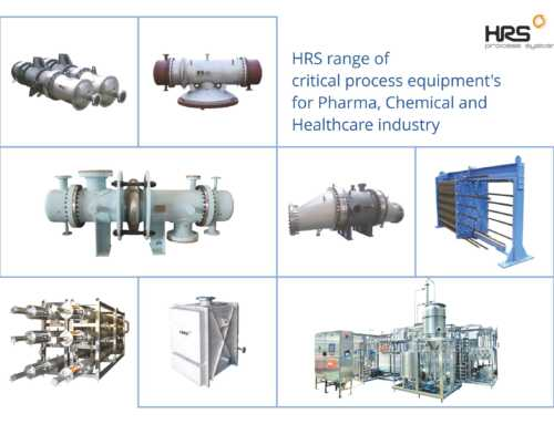 Ensuring Energy Efficiency in Thermal Processing